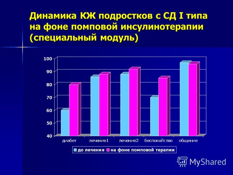 Динамика КЖ подростков с СД I типа на фоне помповой инсулинотерапии (специальный модуль)