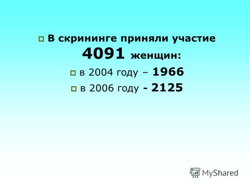 В скрининге приняли участие 4091 женщин: в 2004 году – 1966 в 2006 году - 2125