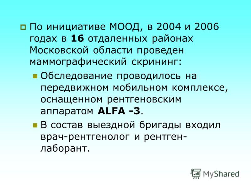 По инициативе МООД, в 2004 и 2006 годах в 16 отдаленных районах Московской области проведен маммографический скрининг: Обследование проводилось на передвижном мобильном комплексе, оснащенном рентгеновским аппаратом ALFA -3. В состав выездной бригады