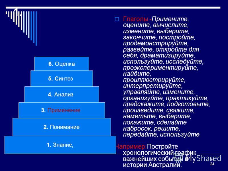 24 24 1. Глаголы -Примените, оцените, вычислите, измените, выберите, закончите, постройте, продемонстрируйте, развейте, откройте для себя, драматизируйте, используйте, исследуйте, проэкспериментируйте, найдите, проиллюстрируйте, интерпретируйте, упра