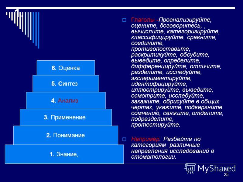 25 25 1. Глаголы -Проанализируйте, оцените, договоритесь,, вычислите, категоризируйте, классифицируйте, сравните, соедините, противопоставьте, раскритикуйте, обсудите, выведите, определите, дифференцируйте, отличите, разделите, исследуйте, эксперимен