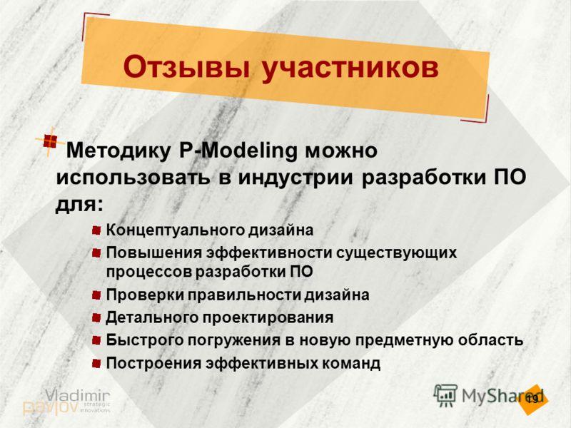 19 Отзывы участников Методику P-Modeling можно использовать в индустрии разработки ПО для: Концептуального дизайна Повышения эффективности существующих процессов разработки ПО Проверки правильности дизайна Детального проектирования Быстрого погружени