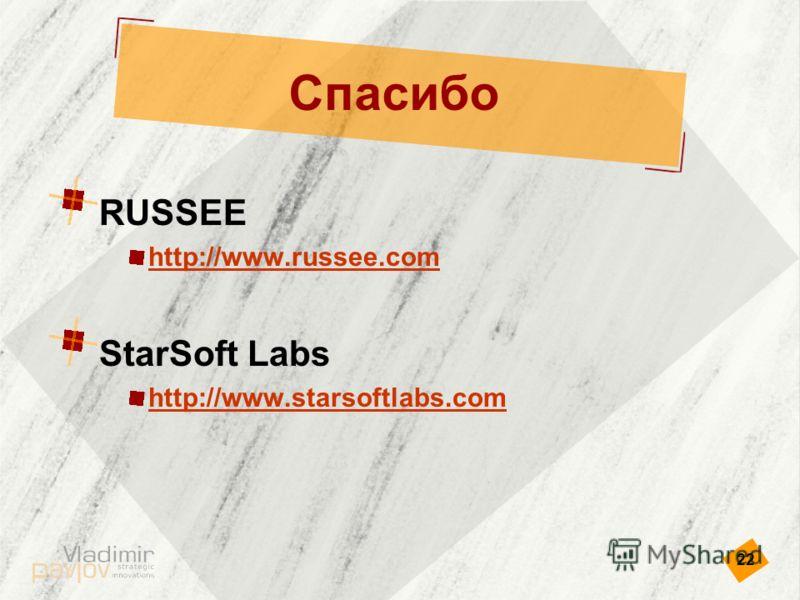 22 Спасибо RUSSEE http://www.russee.com StarSoft Labs http://www.starsoftlabs.com