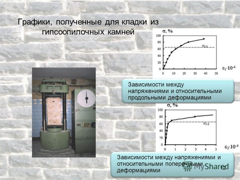 Графики, полученные для кладки из гипсоопилочных камней Зависимости между напряжениями и относительными продольными деформациями Зависимости между напряжениями и относительными поперечными деформациями 12