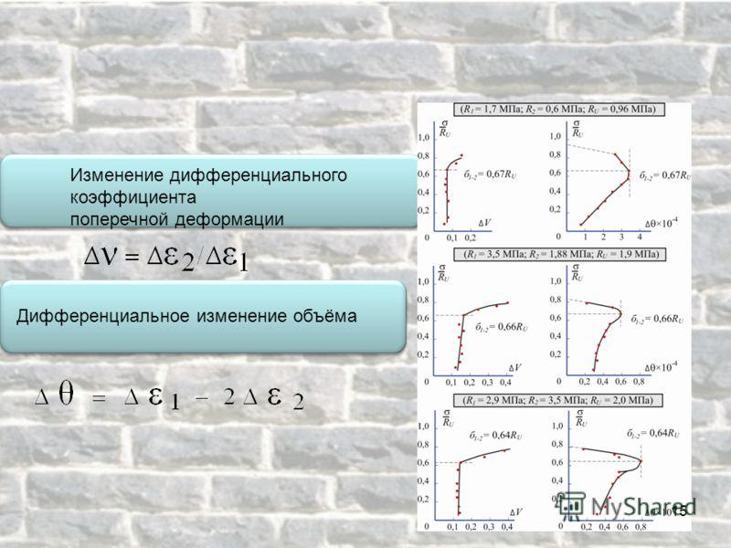 Изменение дифференциального коэффициента поперечной деформации Дифференциальное изменение объёма 15