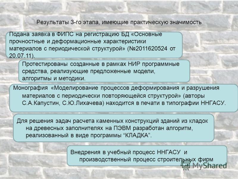 Результаты 3-го этапа, имеющие практическую значимость Подана заявка в ФИПС на регистрацию БД «Основные прочностные и деформационные характеристики материалов с периодической структурой» (2011620524 от 20.07.11). Монография «Моделирование процессов д