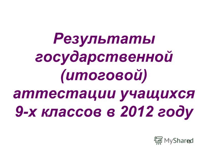 15 Результаты государственной (итоговой) аттестации учащихся 9-х классов в 2012 году
