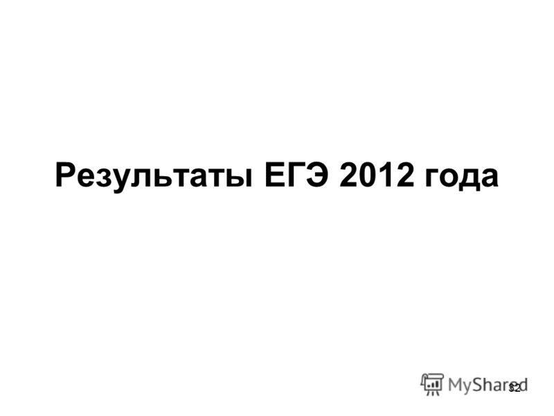 32 Результаты ЕГЭ 2012 года