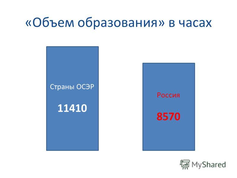 «Объем образования» в часах Страны ОСЭР 11410 Россия 8570