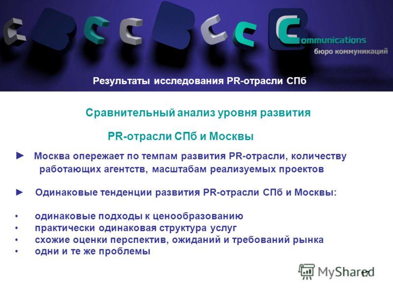17 Результаты исследования PR-отрасли СПб Сравнительный анализ уровня развития PR-отрасли СПб и Москвы Москва опережает по темпам развития PR-отрасли, количеству работающих агентств, масштабам реализуемых проектов Одинаковые тенденции развития PR-отр