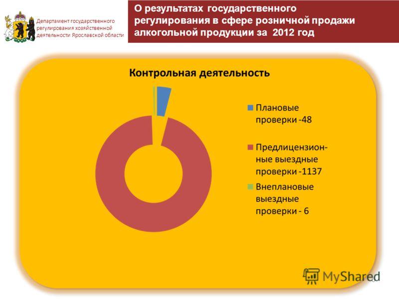6 Департамент государственного регулирования хозяйственной деятельности Ярославской области О результатах государственного регулирования в сфере розничной продажи алкогольной продукции за 2012 год