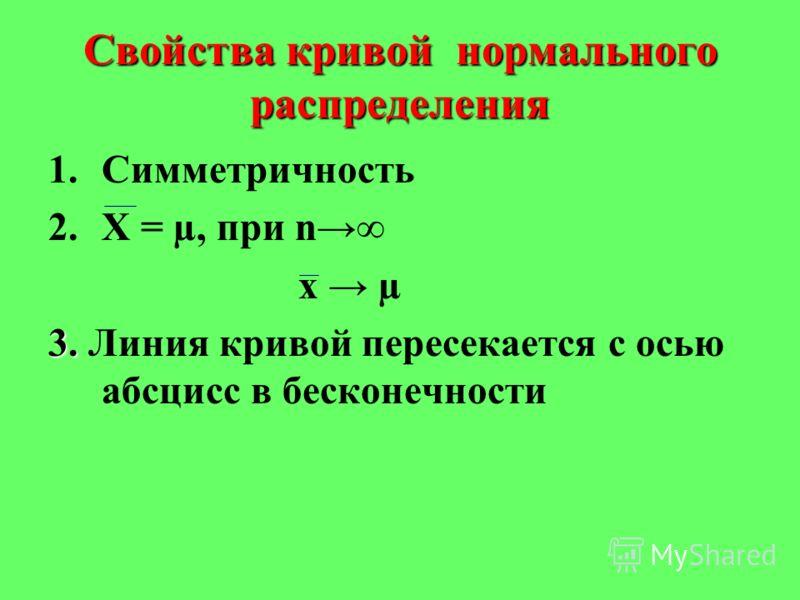 Свойства кривой нормального распределения 1.Симметричность 2.Х = µ, при n x µ 3. 3. Линия кривой пересекается с осью абсцисс в бесконечности