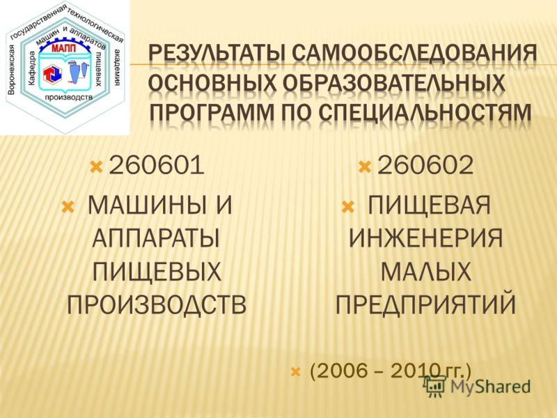 260601 МАШИНЫ И АППАРАТЫ ПИЩЕВЫХ ПРОИЗВОДСТВ 260602 ПИЩЕВАЯ ИНЖЕНЕРИЯ МАЛЫХ ПРЕДПРИЯТИЙ (2006 – 2010 гг.)