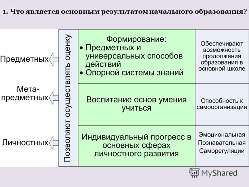 1. Что является основным результатом начального образования?