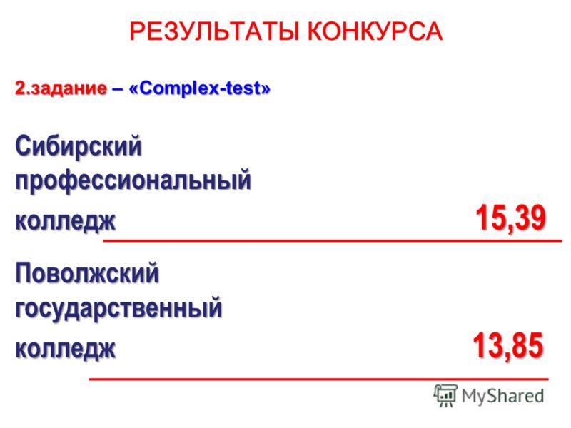 РЕЗУЛЬТАТЫ КОНКУРСА 2.задание – «Complex-test» Сибирскийпрофессиональный колледж 15,39 Поволжскийгосударственный колледж 13,85