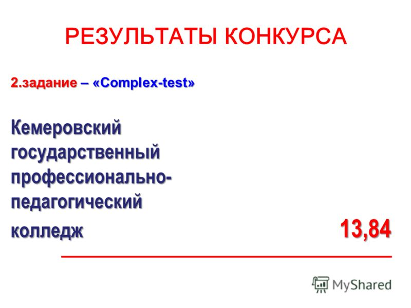 РЕЗУЛЬТАТЫ КОНКУРСА 2.задание – «Complex-test» Кемеровскийгосударственныйпрофессионально-педагогический колледж 13,84