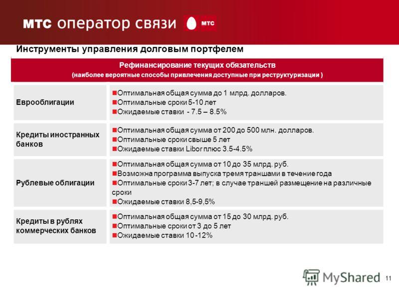 11 Инструменты управления долговым портфелем Рефинансирование текущих обязательств (наиболее вероятные способы привлечения доступные при реструктуризации ) Еврооблигации Оптимальная общая сумма до 1 млрд. долларов. Оптимальные сроки 5-10 лет Ожидаемы