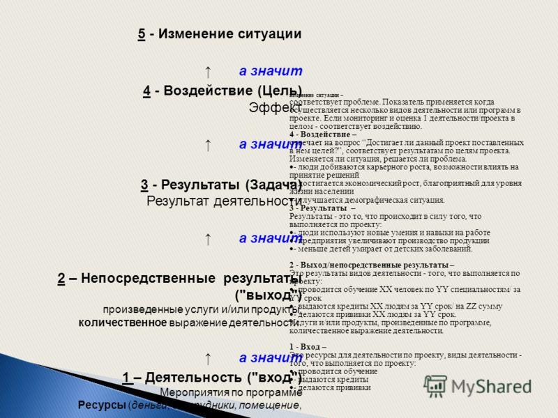 5 - Изменение ситуации а значит 4 - Воздействие (Цель) Эффект а значит 3 - Результаты (Задача) Результат деятельности а значит 2 – Непосредственные результаты (