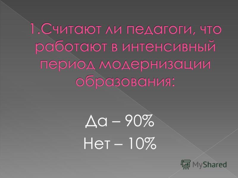 Да – 90% Нет – 10%