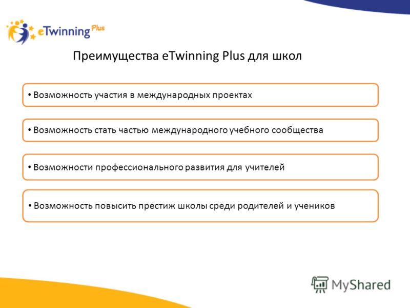 Преимущества eTwinning Plus для школ Возможность участия в международных проектах Возможность стать частью международного учебного сообщества Возможности профессионального развития для учителей Возможность повысить престиж школы среди родителей и уче