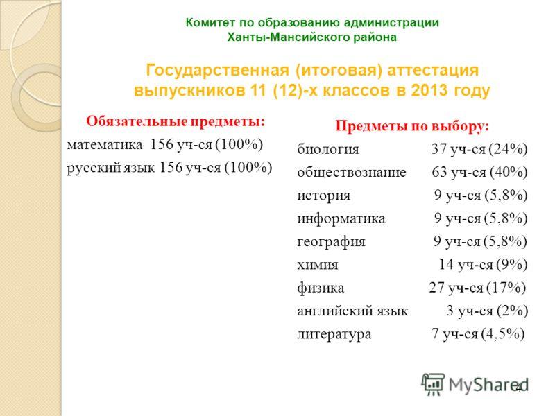 4 Комитет по образованию администрации Ханты-Мансийского района Государственная (итоговая) аттестация выпускников 11 (12)-х классов в 2013 году Обязательные предметы: математика 156 уч-ся (100%) русский язык 156 уч-ся (100%) Предметы по выбору: биоло