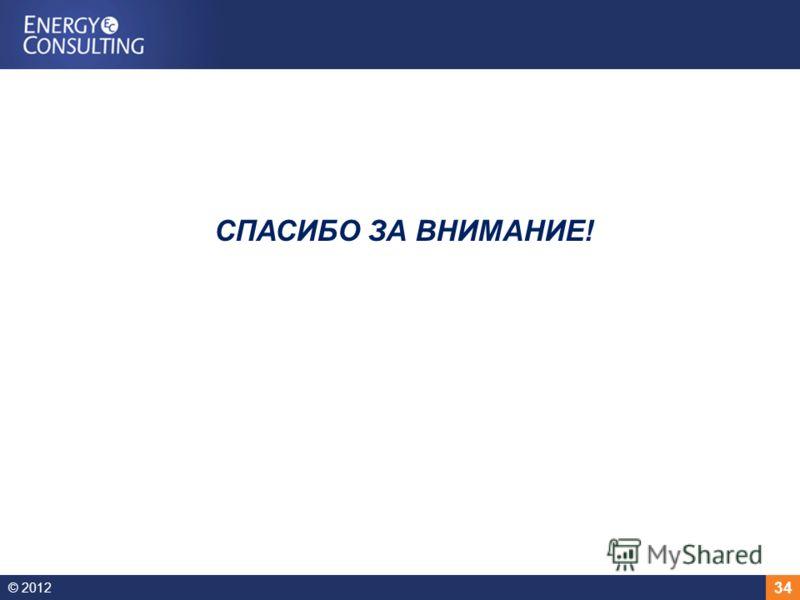 © 2012 34 СПАСИБО ЗА ВНИМАНИЕ!