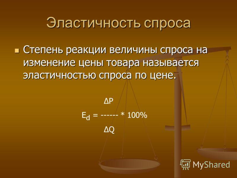 Эластичность спроса Степень реакции величины спроса на изменение цены товара называется эластичностью спроса по цене. Степень реакции величины спроса на изменение цены товара называется эластичностью спроса по цене. ΔP E d = ------ * 100% ΔQ
