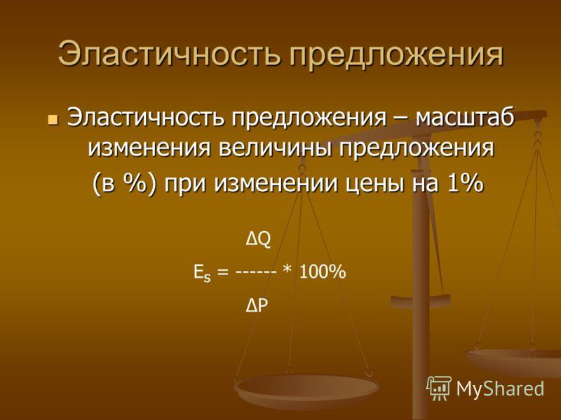 Эластичность предложения Эластичность предложения – масштаб изменения величины предложения Эластичность предложения – масштаб изменения величины предложения (в %) при изменении цены на 1% (в %) при изменении цены на 1% ΔQ E s = ------ * 100% ΔP