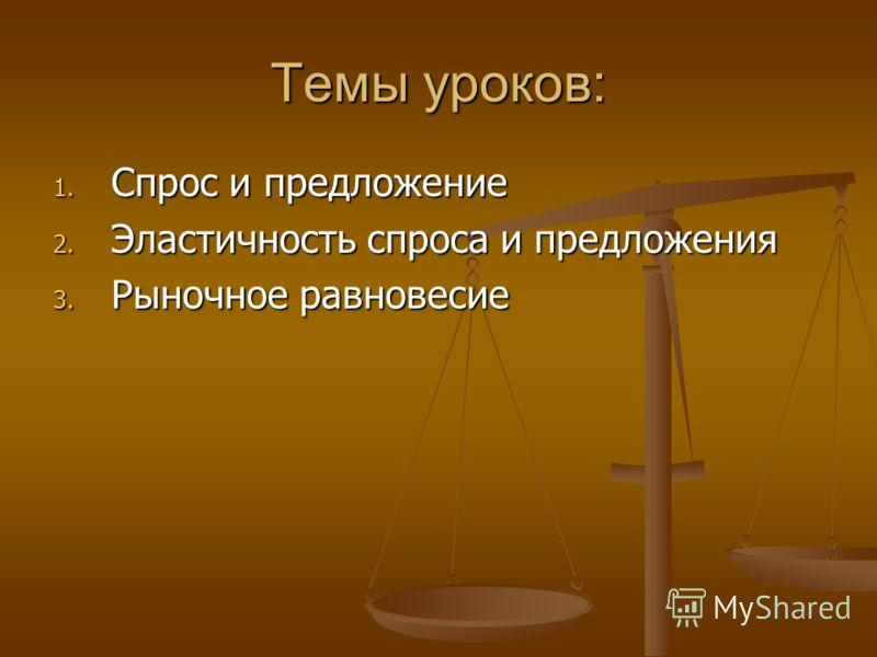 Темы уроков: 1. Спрос и предложение 2. Эластичность спроса и предложения 3. Рыночное равновесие