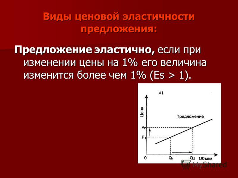 Виды ценовой эластичности предложения: Предложение эластично, если при изменении цены на 1% его величина изменится более чем 1% (Es > 1).