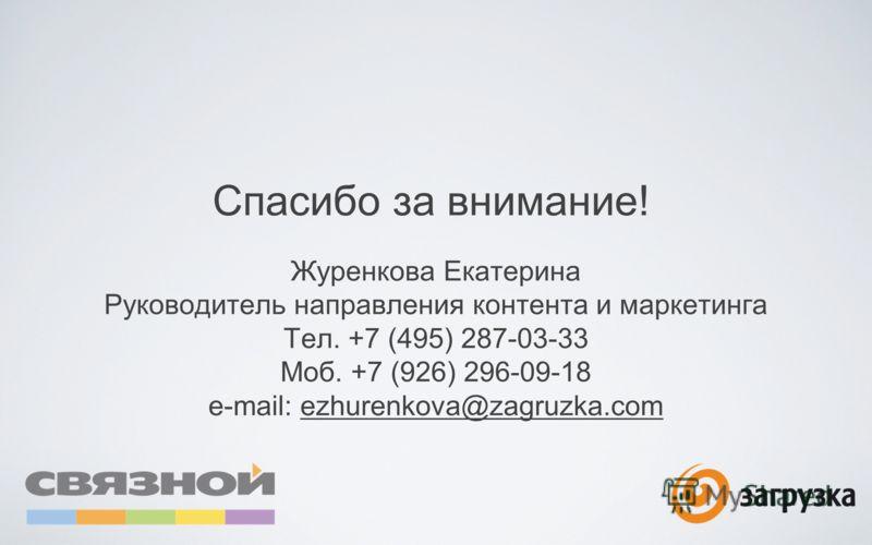 Спасибо за внимание! Журенкова Екатерина Руководитель направления контента и маркетинга Тел. +7 (495) 287-03-33 Моб. +7 (926) 296-09-18 e-mail: ezhurenkova@zagruzka.com