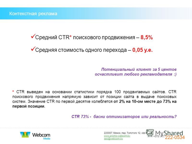 Ctr в контекстной рекламе норма