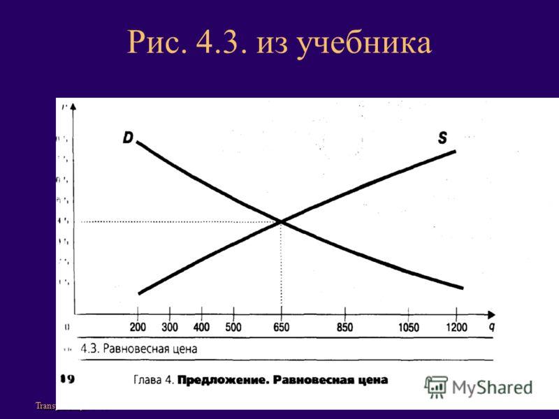 Transparency 7-19 Рис. 4.3. из учебника