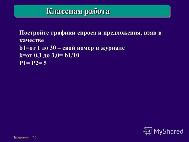 Transparency 7-5 Классная работа Постройте графики спроса и предложения, взяв в качестве b1=от 1 до 30 – свой номер в журнале k=от 0,1 до 3,0= b1/10 P1= P2= 5