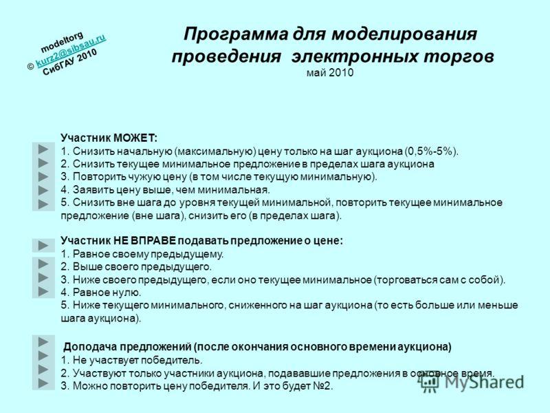 Программа для моделирования проведения электронных торгов май 2010 modeltorg kurz2@sibsau.ru СибГАУ 2010kurz2@sibsau.ru Участник МОЖЕТ: 1. Снизить начальную (максимальную) цену только на шаг аукциона (0,5%-5%). 2. Снизить текущее минимальное предложе