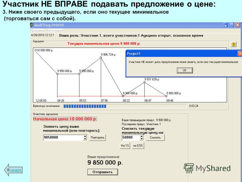 Участник НЕ ВПРАВЕ подавать предложение о цене: 3. Ниже своего предыдущего, если оно текущее минимальное (торговаться сам с собой). В началоначало