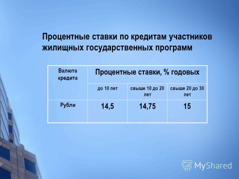Процентные ставки по кредитам участников жилищных государственных программ Валюта кредита Процентные ставки, % годовых до 10 летсвыше 10 до 20 лет свыше 20 до 30 лет Рубли 14,514,7515