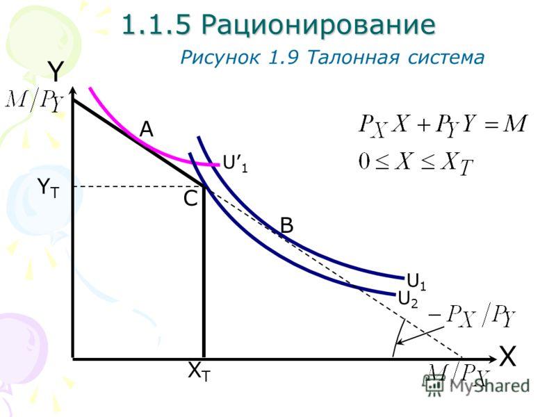 YTYT XTXT X Y 1.1.5 Рационирование Рисунок 1.9 Талонная система U1U1 U1U1 U2U2 B A C