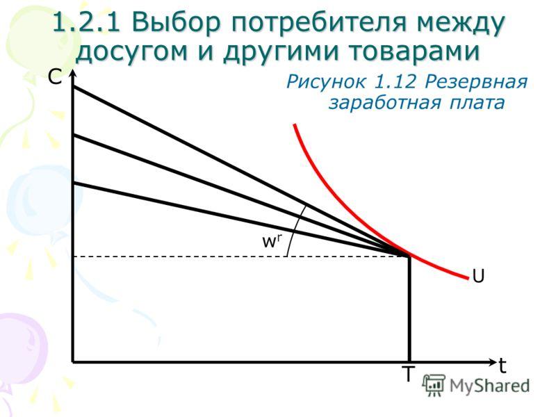 T С Рисунок 1.12 Резервная заработная плата 1.2.1 Выбор потребителя между досугом и другими товарами t U wrwr