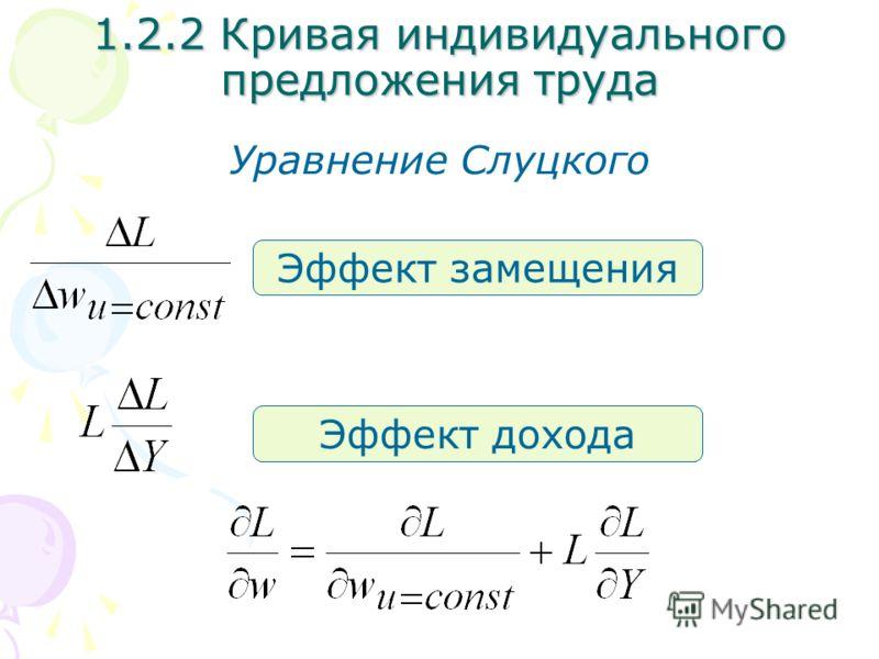 Эффект замещения Эффект дохода 1.2.2 Кривая индивидуального предложения труда Уравнение Слуцкого