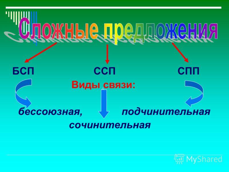 БСП ССП СПП Виды связи: