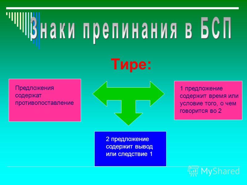 Тире: Предложения содержат противопоставление 1 предложение содержит время или условие того, о чем говорится во 2 2 предложение содержит вывод или следствие 1