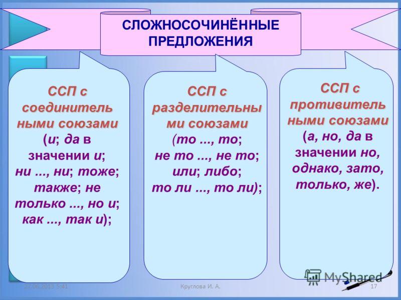СЛОЖНОСОЧИНЁННЫЕ ПРЕДЛОЖЕНИЯ ССП с соединитель ными союзами ССП с соединитель ными союзами (и; да в значении и; ни..., ни; тоже; также; не только..., но и; как..., так и); ССП с разделительны ми союзами ССП с разделительны ми союзами (то..., то; не т