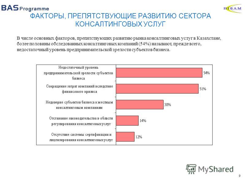 9 ФАКТОРЫ, ПРЕПЯТСТВУЮЩИЕ РАЗВИТИЮ СЕКТОРА КОНСАЛТИНГОВЫХ УСЛУГ В числе основных факторов, препятствующих развитию рынка консалтинговых услуг в Казахстане, более половины обследованных консалтинговых компаний (54%) называют, прежде всего, недостаточн