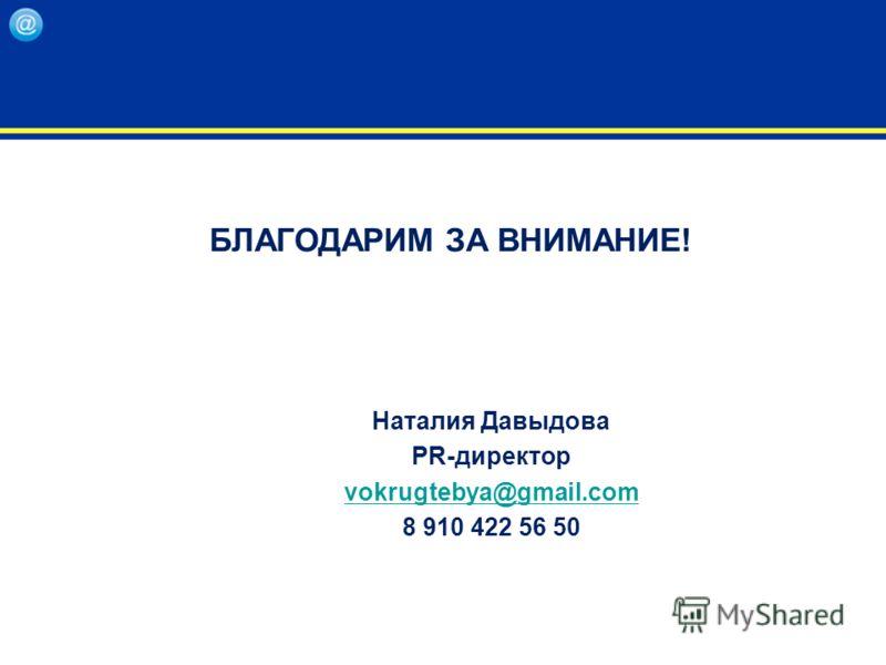 Наталия Давыдова PR-директор vokrugtebya@gmail.com 8 910 422 56 50 БЛАГОДАРИМ ЗА ВНИМАНИЕ!