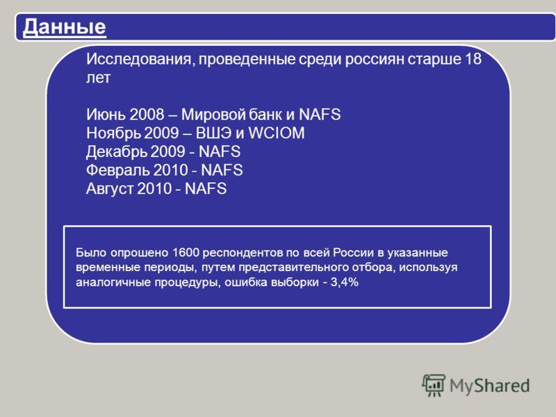 Данные Исследования, проведенные среди россиян старше 18 лет Июнь 2008 – Мировой банк и NAFS Ноябрь 2009 – ВШЭ и WCIOM Декабрь 2009 - NAFS Февраль 2010 - NAFS Август 2010 - NAFS Было опрошено 1600 респондентов по всей России в указанные временные пер