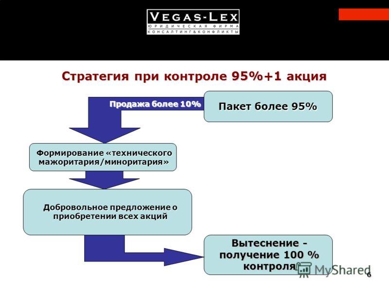 Стратегия при контроле 95%+1 акция Пакет более 95% Формирование «технического мажоритария/миноритария» Добровольное предложение о приобретении всех акций Вытеснение - получение 100 % контроля 6 Продажа более 10%