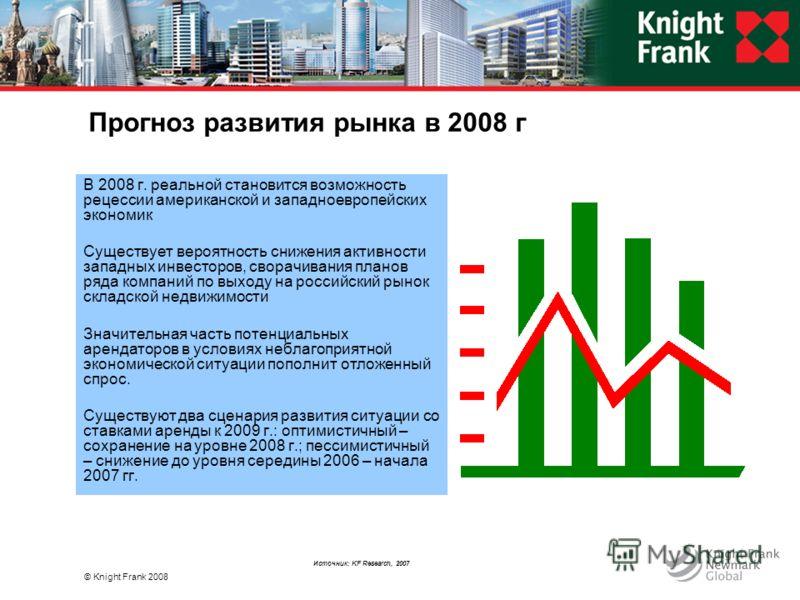 © Knight Frank 2008 Источник: KF Research, 2007 Прогноз развития рынка в 2008 г В 2008 г. реальной становится возможность рецессии американской и западноевропейских экономик Существует вероятность снижения активности западных инвесторов, сворачивания