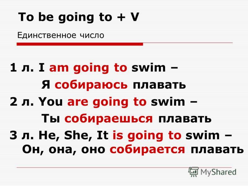 To be going to + V 1 л. I am going to swim – Я собираюсь плавать 2 л. You are going to swim – Ты собираешься плавать 3 л. He, She, It is going to swim – Он, она, оно собирается плавать Единственное число
