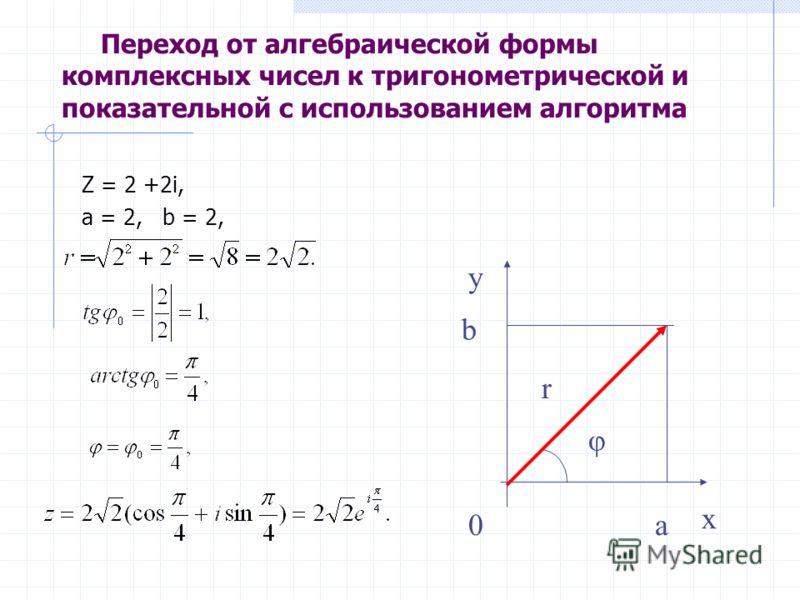 Переход от алгебраической формы комплексных чисел к тригонометрической и показательной с использованием алгоритма Z = 2 +2i, a = 2, b = 2, y x r φ a b 0